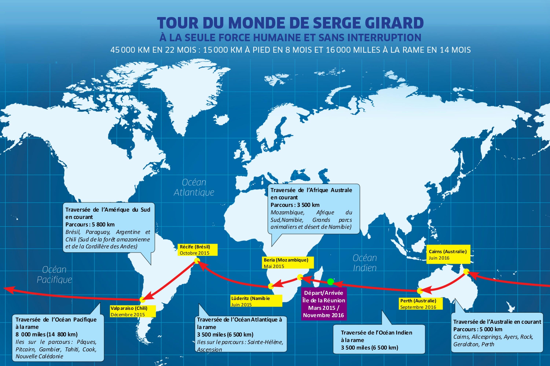 L'itinéraire de Serge Girard autour du Monde.